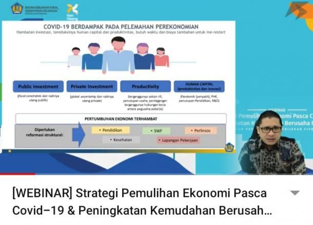 Kondisi Perekonomian Indonesia Pasca Covid-19
