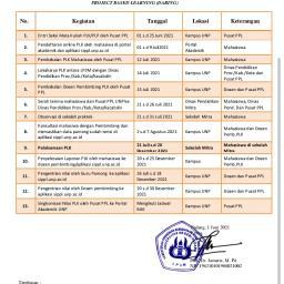 Alur PLK Juli-Desember Tahun Akademik 2021/2022