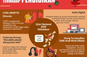 Info Grafik